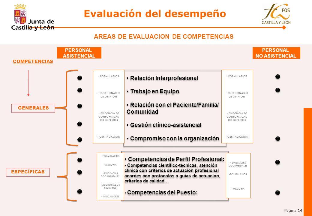 Página 14 PERSONAL NO ASISTENCIAL PERSONAL ASISTENCIAL COMPETENCIAS Relación Interprofesional Trabajo en Equipo Relación con el Paciente/Familia/ Comu