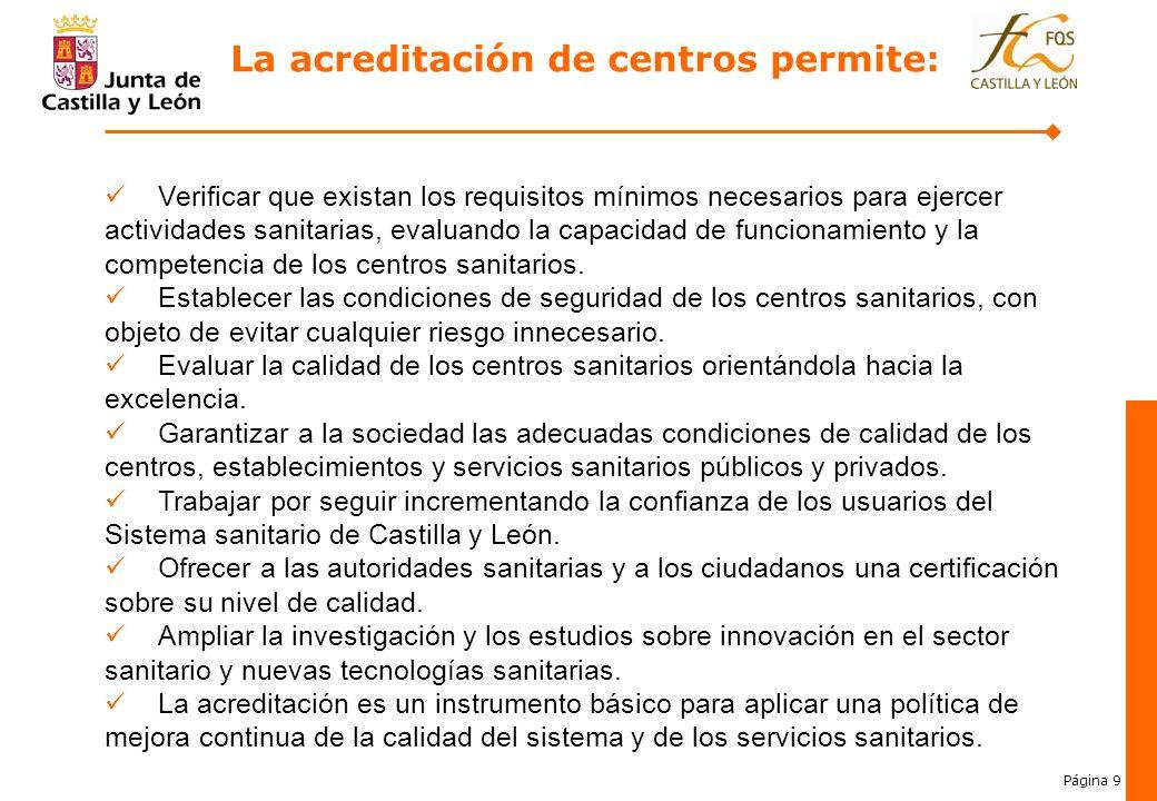 Página 9 Verificar que existan los requisitos mínimos necesarios para ejercer actividades sanitarias, evaluando la capacidad de funcionamiento y la co