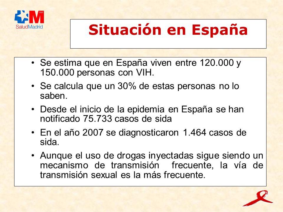 Situación en España Se estima que en España viven entre 120.000 y 150.000 personas con VIH. Se calcula que un 30% de estas personas no lo saben. Desde
