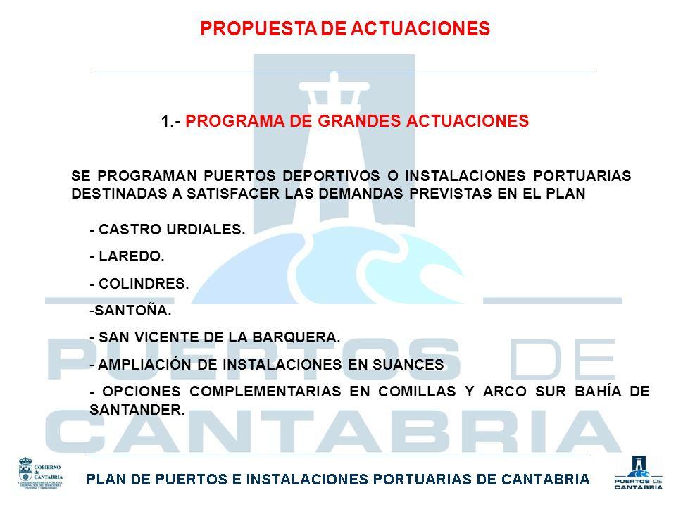 PROPUESTA DE ACTUACIONES 1.- PROGRAMA DE GRANDES ACTUACIONES - CASTRO URDIALES. - LAREDO. - COLINDRES. -SANTOÑA. - SAN VICENTE DE LA BARQUERA. - AMPLI