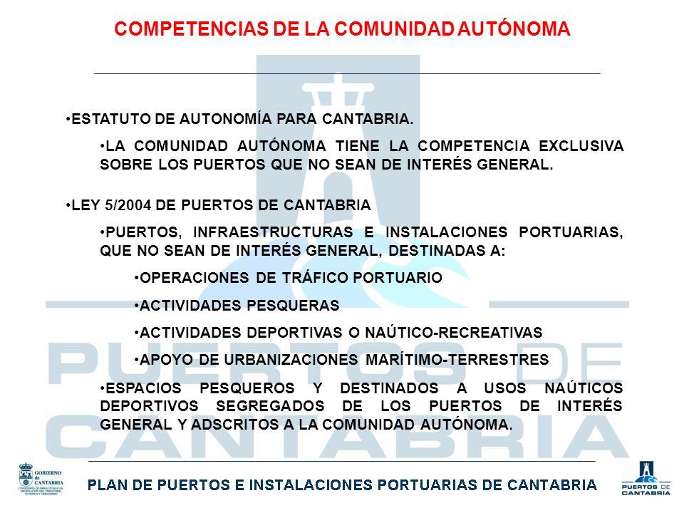 COMPETENCIAS DE LA COMUNIDAD AUTÓNOMA ESTATUTO DE AUTONOMÍA PARA CANTABRIA. LA COMUNIDAD AUTÓNOMA TIENE LA COMPETENCIA EXCLUSIVA SOBRE LOS PUERTOS QUE