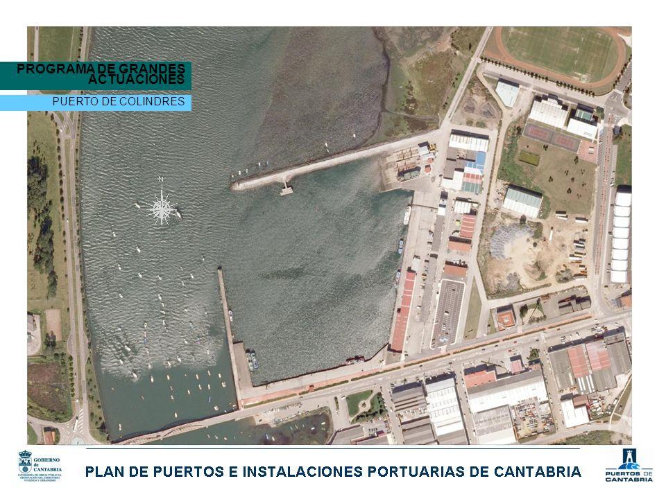 PROGRAMA DE GRANDES ACTUACIONES PUERTO DE COLINDRES