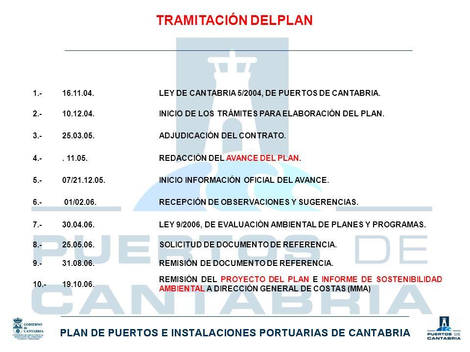 TRAMITACIÓN DELPLAN 1.-16.11.04.LEY DE CANTABRIA 5/2004, DE PUERTOS DE CANTABRIA. 2.-10.12.04.INICIO DE LOS TRÁMITES PARA ELABORACIÓN DEL PLAN. 3.-25.