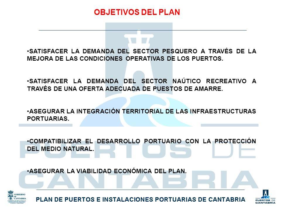PROGRAMA DE GRANDES ACTUACIONES PUERTO DE SAN VICENTE DE LA BARQUERA NUEVO PUERTO DEPORTIVO ALTERNATIVA INTERIOR PUERTO ACTUAL ZONA DEPORTIVA PUERTO ACTUAL ZONA PESQUERA ATRAQUESACTUALFUTURO PANTALÁN96574 MARINA SECA -- ALTERNATIVA INTERIOR