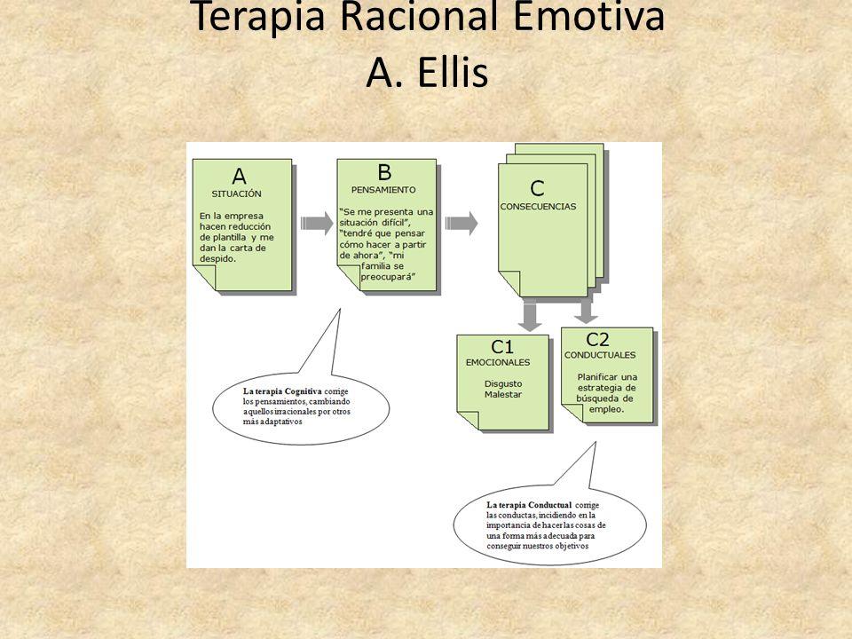 Terapia Racional Emotiva A. Ellis