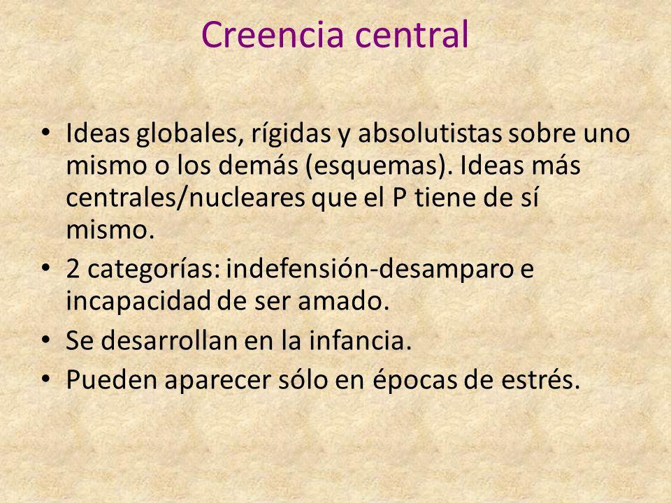 Creencia central Ideas globales, rígidas y absolutistas sobre uno mismo o los demás (esquemas).