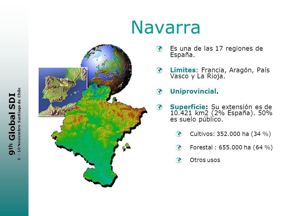9 th Global SDI 6 – 10 Noviembre Santiago de Chile Navarra Es una de las 17 regiones de España. Limites: Francia, Aragón, País Vasco y La Rioja. Unipr