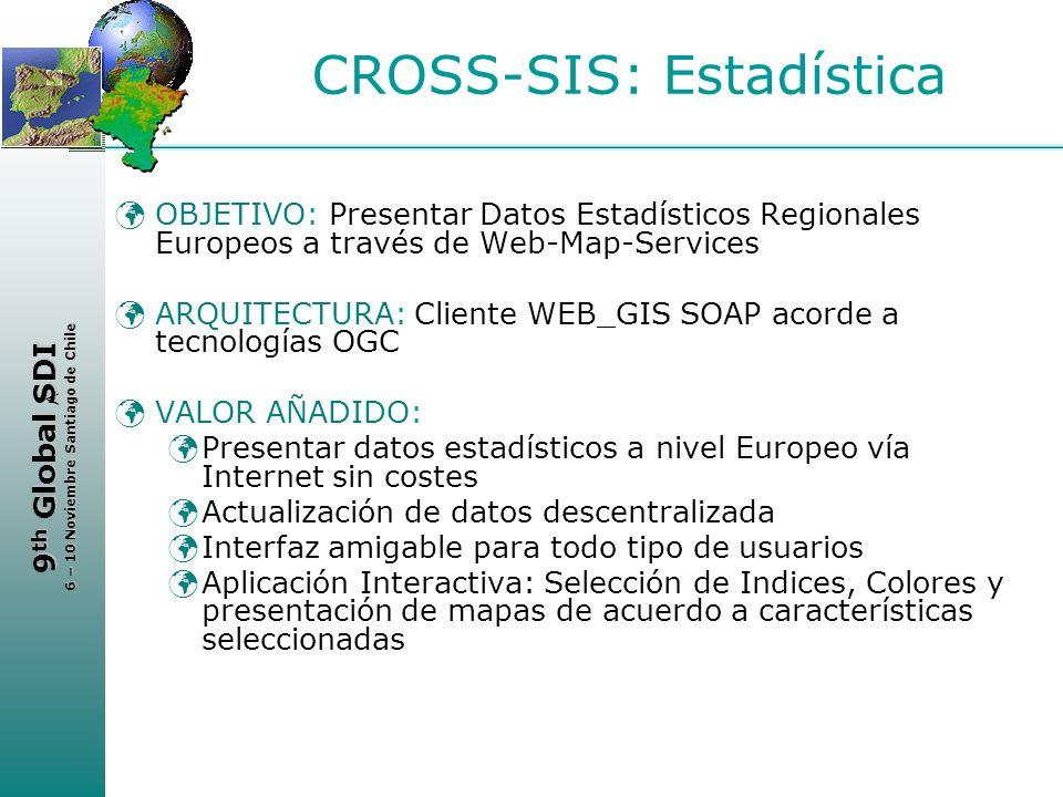 < 9 th Global SDI 6 – 10 Noviembre Santiago de Chile CROSS-SIS: Estadística OBJETIVO: Presentar Datos Estadísticos Regionales Europeos a través de Web