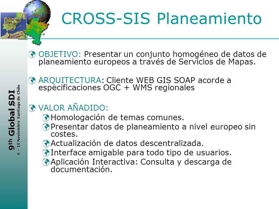 < 9 th Global SDI 6 – 10 Noviembre Santiago de Chile OBJETIVO: Presentar un conjunto homogéneo de datos de planeamiento europeos a través de Servicios