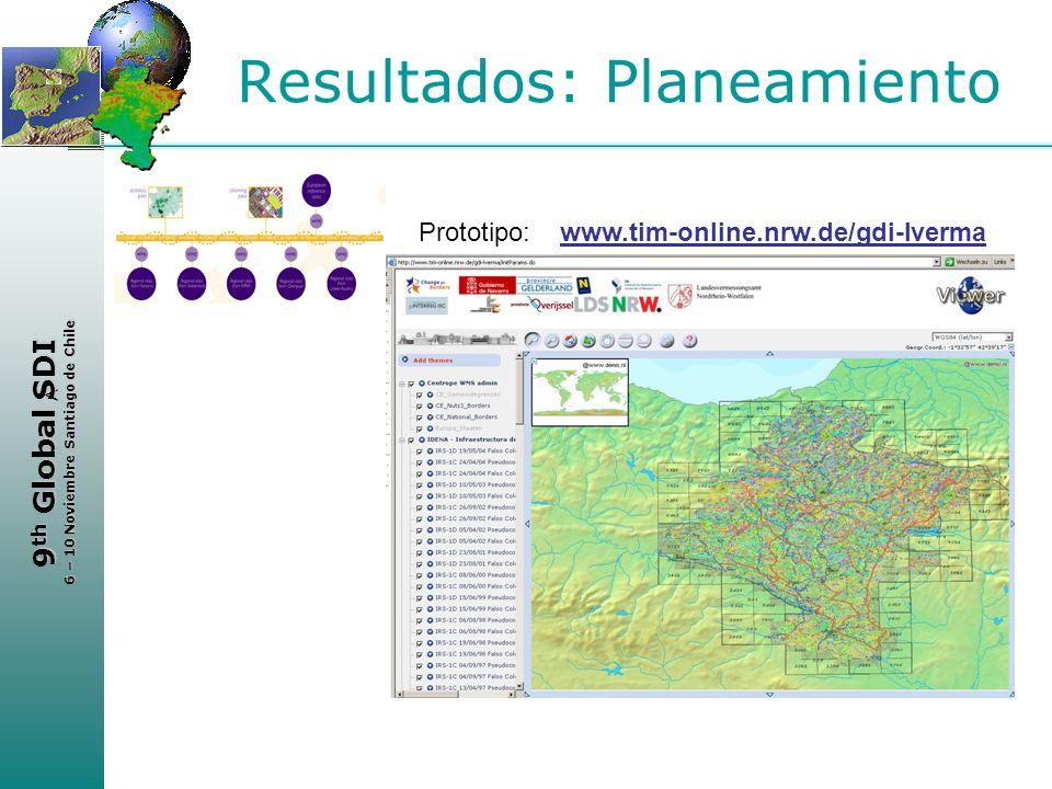 < 9 th Global SDI 6 – 10 Noviembre Santiago de Chile Resultados: Planeamiento Prototipo: www.tim-online.nrw.de/gdi-lverma