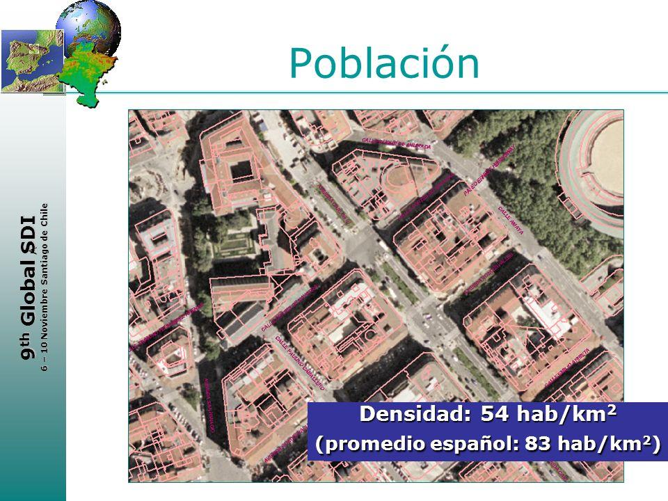 < 9 th Global SDI 6 – 10 Noviembre Santiago de Chile Población 592.482 (1/1/2005) Densidad: 54 hab/km 2 (promedio español: 83 hab/km 2 ) Población