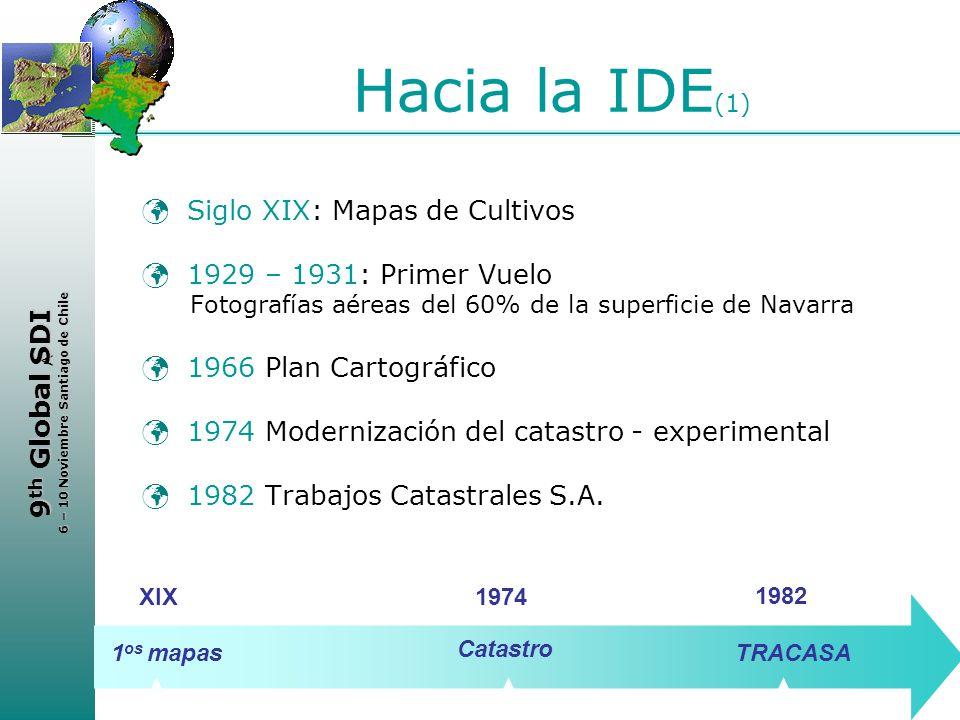 < 9 th Global SDI 6 – 10 Noviembre Santiago de Chile Hacia la IDE (1) Siglo XIX: Mapas de Cultivos 1929 – 1931: Primer Vuelo Fotografías aéreas del 60