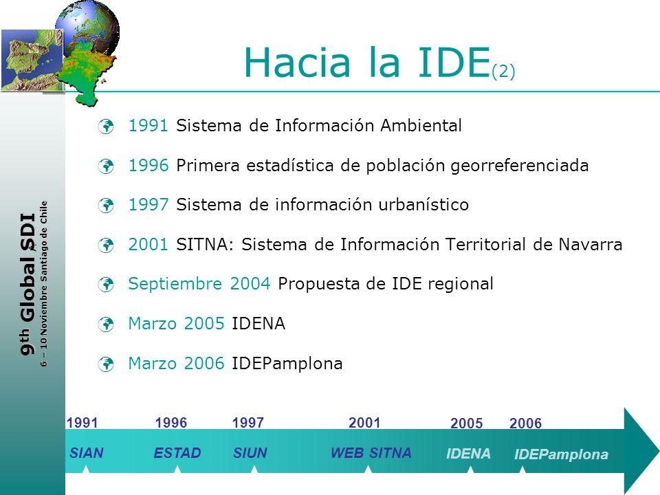 < 9 th Global SDI 6 – 10 Noviembre Santiago de Chile Hacia la IDE (2) 1991 Sistema de Información Ambiental 1996 Primera estadística de población geor