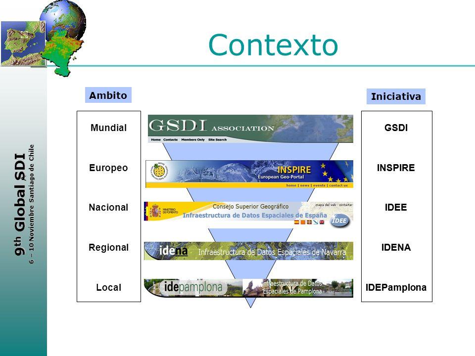 < 9 th Global SDI 6 – 10 Noviembre Santiago de Chile Contexto Ambito Iniciativa GSDI INSPIRE IDEE IDENA IDEPamplona GSDI INSPIRE IDEE IDENA IDEPamplon