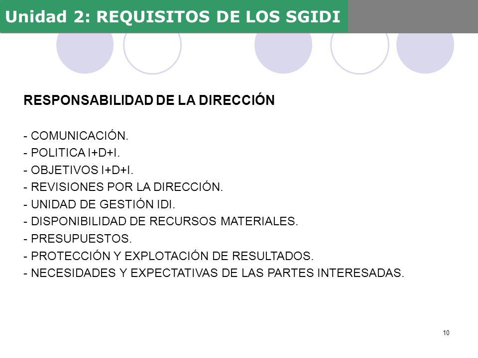 RESPONSABILIDAD DE LA DIRECCIÓN - COMUNICACIÓN. - POLITICA I+D+I. - OBJETIVOS I+D+I. - REVISIONES POR LA DIRECCIÓN. - UNIDAD DE GESTIÓN IDI. - DISPONI