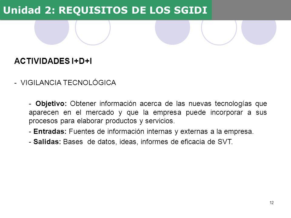 ACTIVIDADES I+D+I - VIGILANCIA TECNOLÓGICA - Objetivo: Obtener información acerca de las nuevas tecnologías que aparecen en el mercado y que la empres