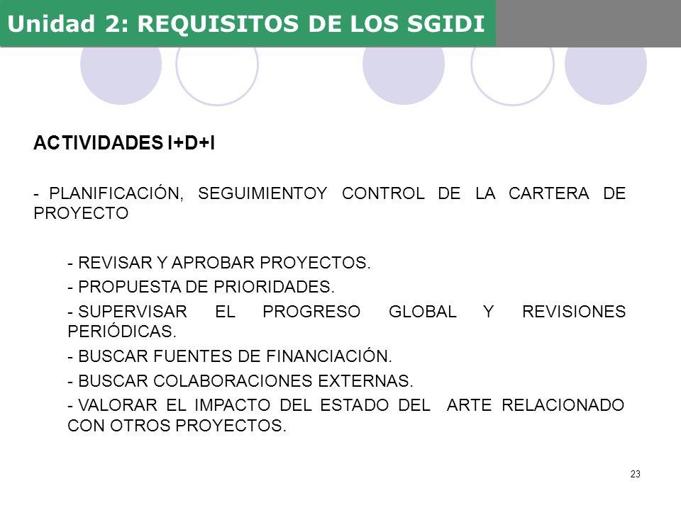 ACTIVIDADES I+D+I - PLANIFICACIÓN, SEGUIMIENTOY CONTROL DE LA CARTERA DE PROYECTO - REVISAR Y APROBAR PROYECTOS. - PROPUESTA DE PRIORIDADES. - SUPERVI