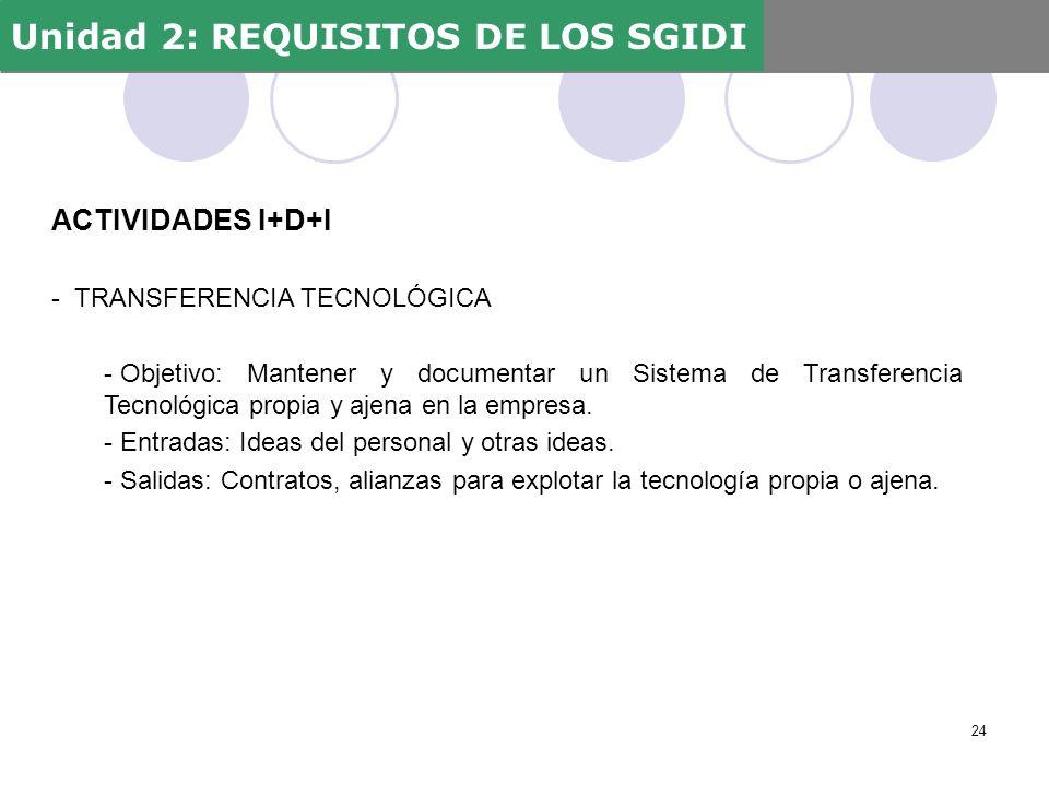 ACTIVIDADES I+D+I - TRANSFERENCIA TECNOLÓGICA - Objetivo: Mantener y documentar un Sistema de Transferencia Tecnológica propia y ajena en la empresa.