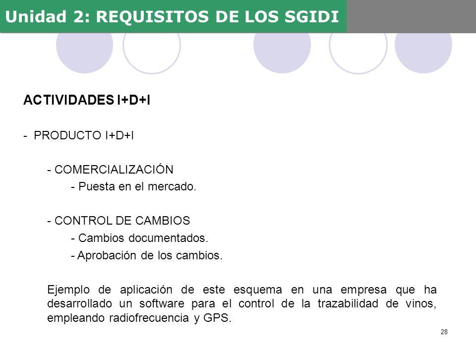 ACTIVIDADES I+D+I - PRODUCTO I+D+I - COMERCIALIZACIÓN - Puesta en el mercado. - CONTROL DE CAMBIOS - Cambios documentados. - Aprobación de los cambios
