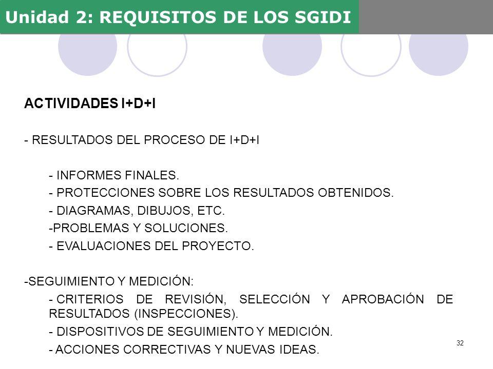 ACTIVIDADES I+D+I - RESULTADOS DEL PROCESO DE I+D+I - INFORMES FINALES. - PROTECCIONES SOBRE LOS RESULTADOS OBTENIDOS. - DIAGRAMAS, DIBUJOS, ETC. -PRO