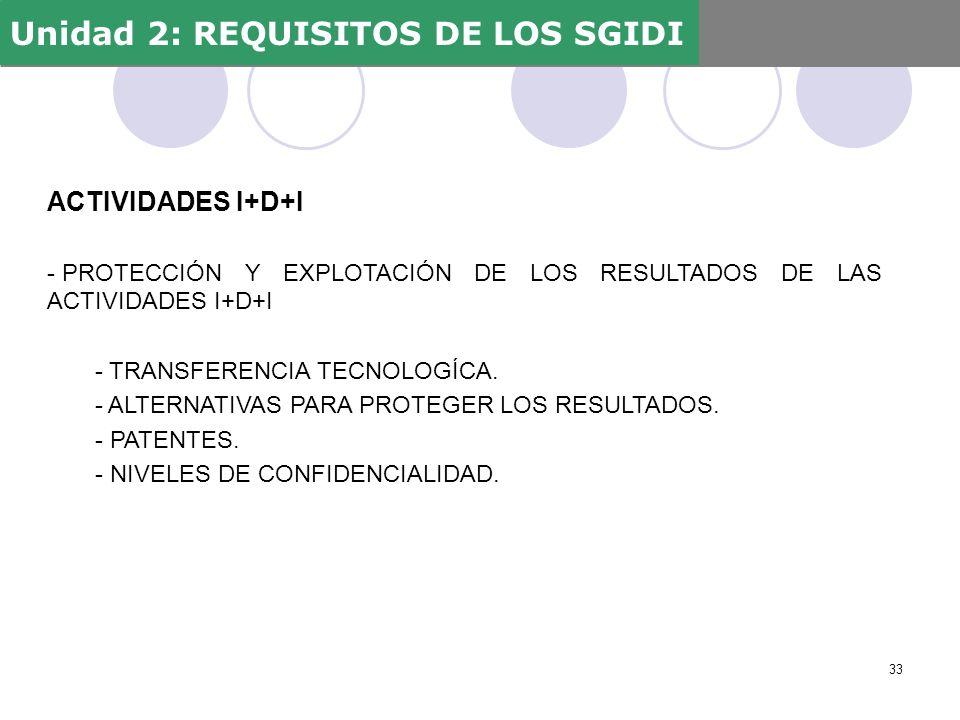 ACTIVIDADES I+D+I - PROTECCIÓN Y EXPLOTACIÓN DE LOS RESULTADOS DE LAS ACTIVIDADES I+D+I - TRANSFERENCIA TECNOLOGÍCA. - ALTERNATIVAS PARA PROTEGER LOS