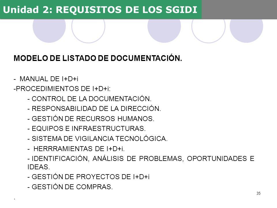MODELO DE LISTADO DE DOCUMENTACIÓN. - MANUAL DE I+D+i -PROCEDIMIENTOS DE I+D+i: - CONTROL DE LA DOCUMENTACIÓN. - RESPONSABILIDAD DE LA DIRECCIÓN. - GE