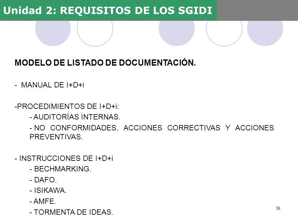 MODELO DE LISTADO DE DOCUMENTACIÓN. - MANUAL DE I+D+i -PROCEDIMIENTOS DE I+D+i: - AUDITORÍAS INTERNAS. - NO CONFORMIDADES, ACCIONES CORRECTIVAS Y ACCI