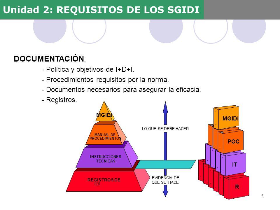 DOCUMENTACIÓN : - Política y objetivos de I+D+I. - Procedimientos requisitos por la norma. - Documentos necesarios para asegurar la eficacia. - Regist