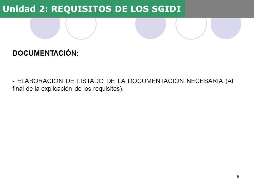 DOCUMENTACIÓN: - ELABORACIÓN DE LISTADO DE LA DOCUMENTACIÓN NECESARIA (Al final de la explicación de los requisitos). Unidad 2: REQUISITOS DE LOS SGID
