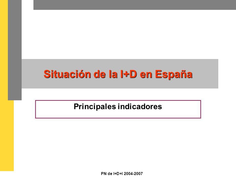 PN de I+D+I 2004-2007 Situación de la I+D en España Principales indicadores