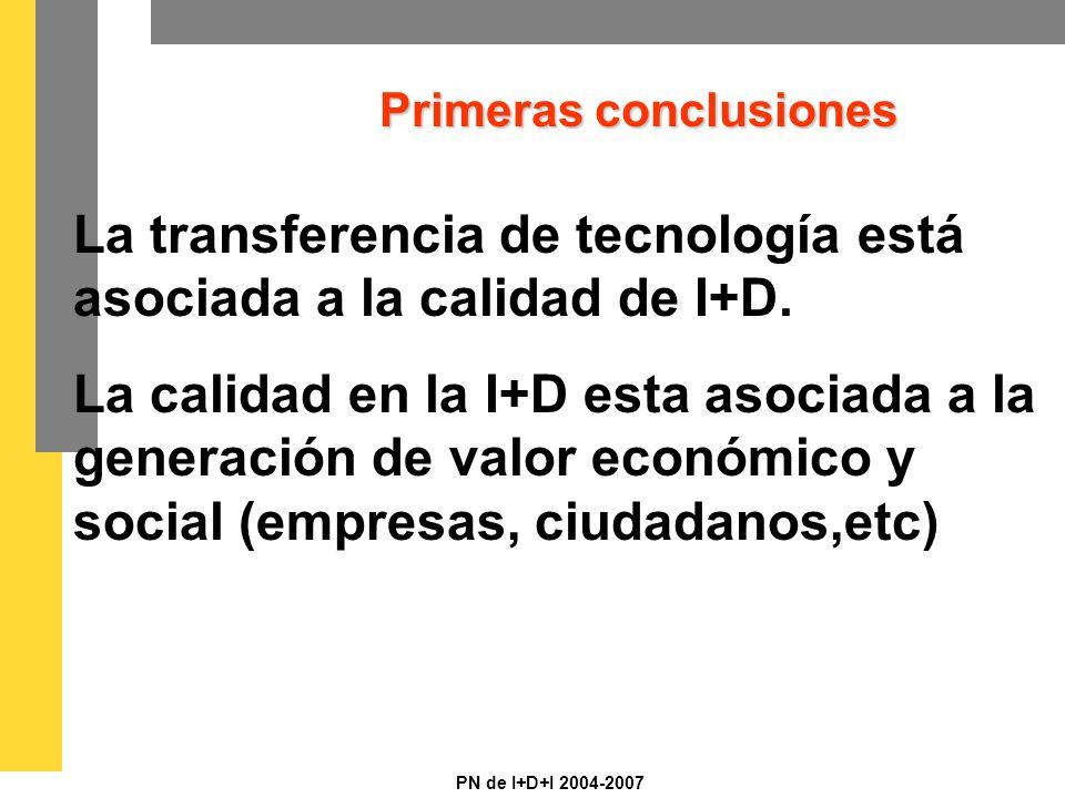 PN de I+D+I 2004-2007 Primeras conclusiones La transferencia de tecnología está asociada a la calidad de I+D.