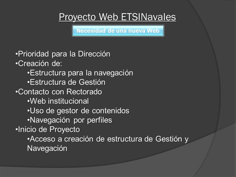 Proyecto Web ETSINavales Prioridad para la DirecciónPrioridad para la Dirección Creación de:Creación de: Estructura para la navegaciónEstructura para la navegación Estructura de GestiónEstructura de Gestión Contacto con RectoradoContacto con Rectorado Web institucionalWeb institucional Uso de gestor de contenidosUso de gestor de contenidos Navegación por perfilesNavegación por perfiles Inicio de ProyectoInicio de Proyecto Acceso a creación de estructura de Gestión y NavegaciónAcceso a creación de estructura de Gestión y Navegación Necesidad de una nueva Web