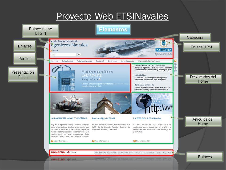 Proyecto Web ETSINavales Menú del perfil Tips: Accesos directos a secciones de la web o a otras páginas de interés Listado de Novedades y Avisos Destacado del perfil Acceso a politécnica virtual (se pondrán nuevos servicios de la Politécnica) Artículos Elementos