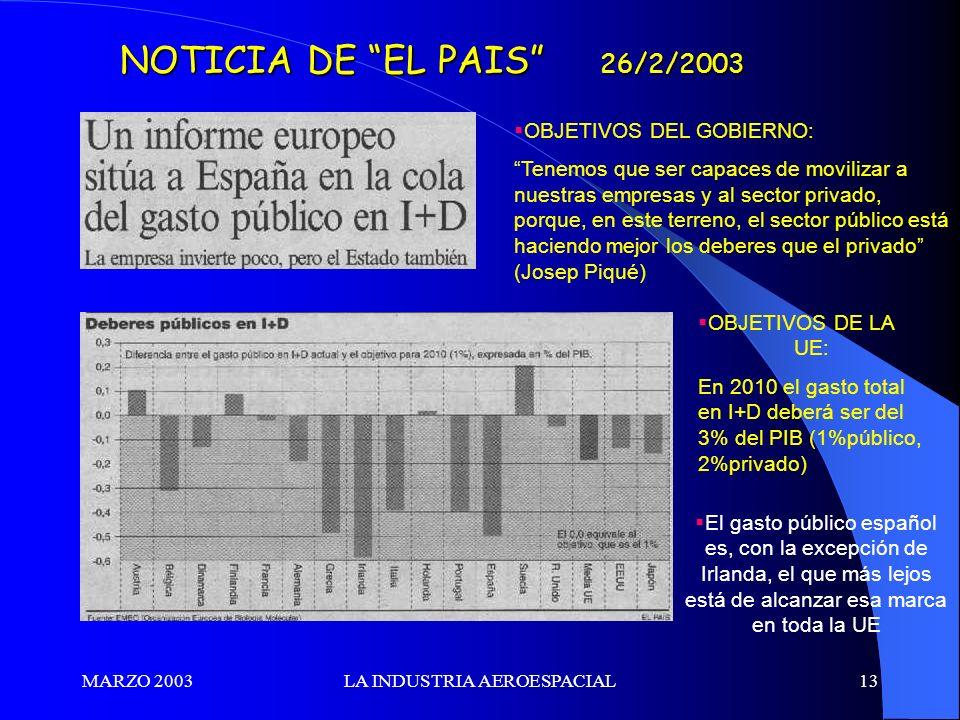 MARZO 2003LA INDUSTRIA AEROESPACIAL13 NOTICIA DE EL PAIS 26/2/2003 OBJETIVOS DEL GOBIERNO: Tenemos que ser capaces de movilizar a nuestras empresas y