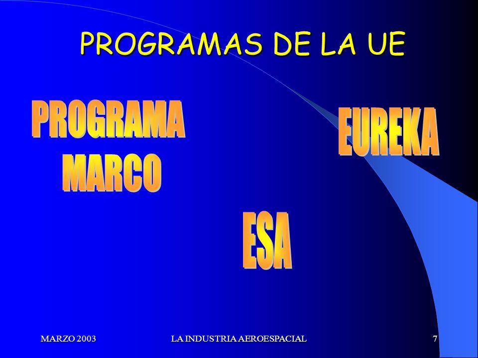 MARZO 2003LA INDUSTRIA AEROESPACIAL7 PROGRAMAS DE LA UE