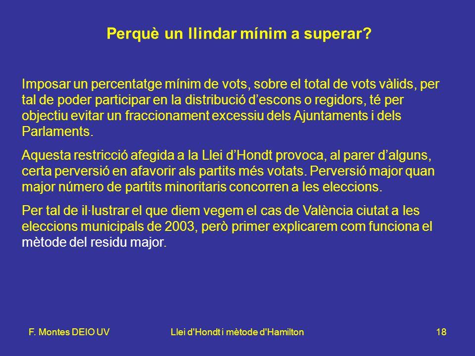 F. Montes DEIO UVLlei d Hondt i mètode d Hamilton18 Perquè un llindar mínim a superar.