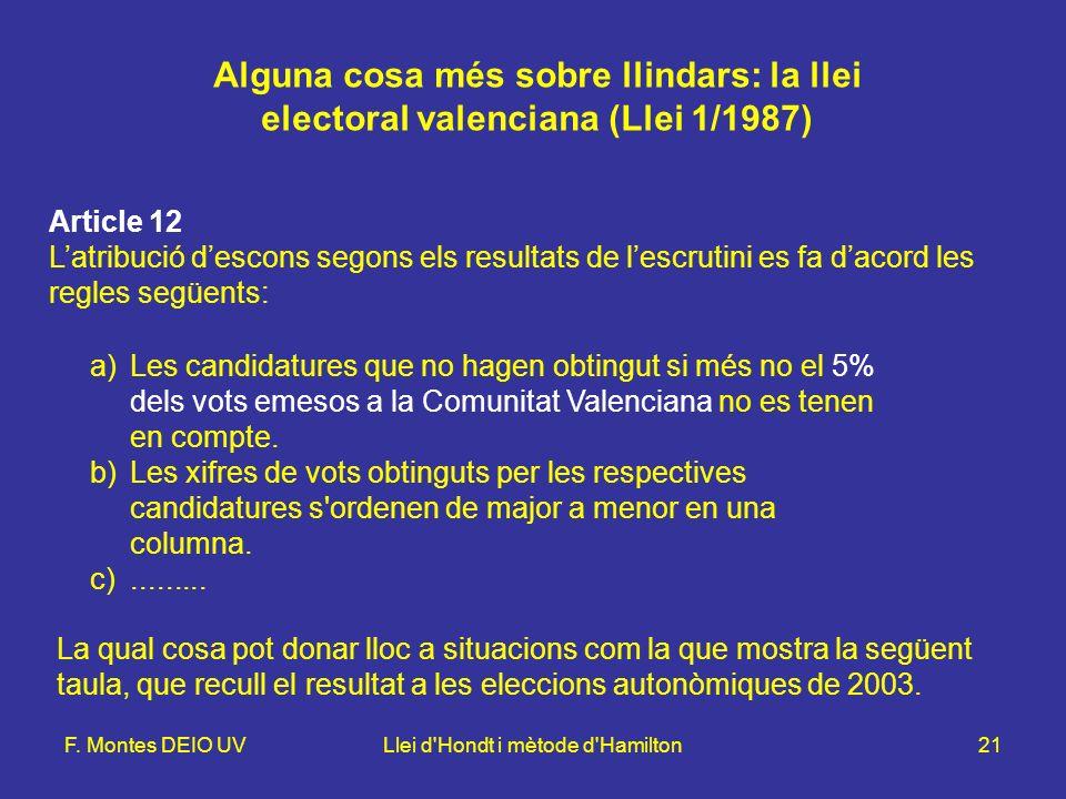 F. Montes DEIO UVLlei d'Hondt i mètode d'Hamilton21 Alguna cosa més sobre llindars: la llei electoral valenciana (Llei 1/1987) Article 12 Latribució d