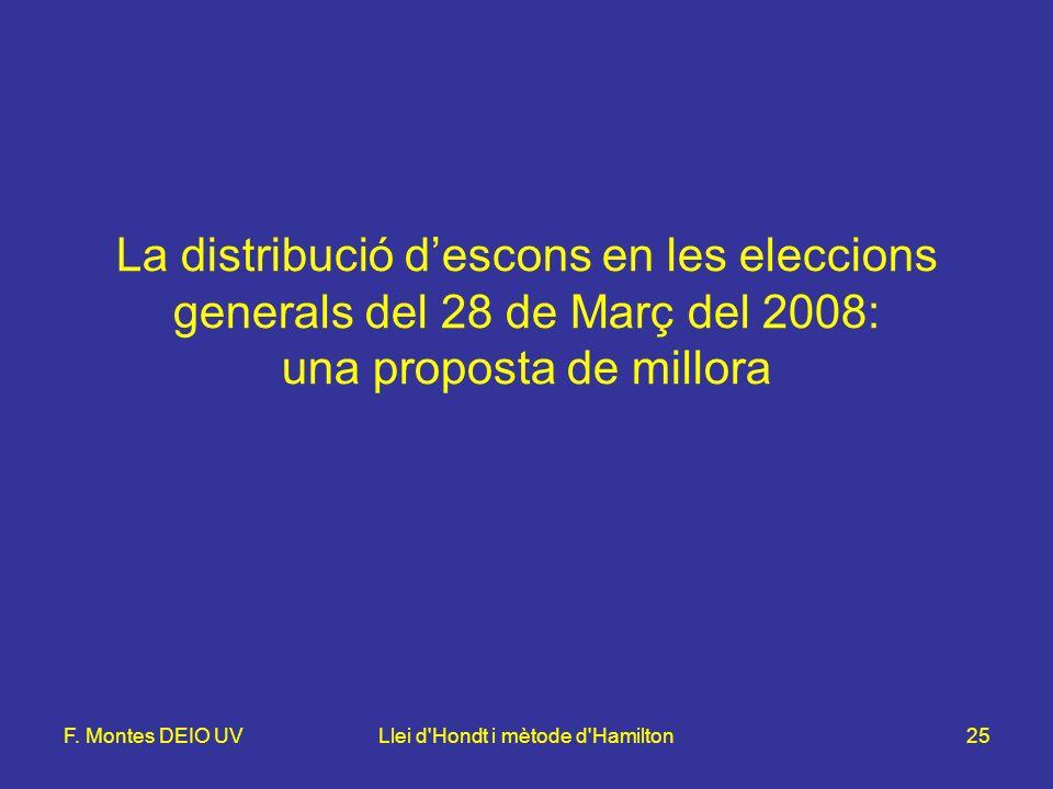F. Montes DEIO UVLlei d'Hondt i mètode d'Hamilton25 La distribució descons en les eleccions generals del 28 de Març del 2008: una proposta de millora