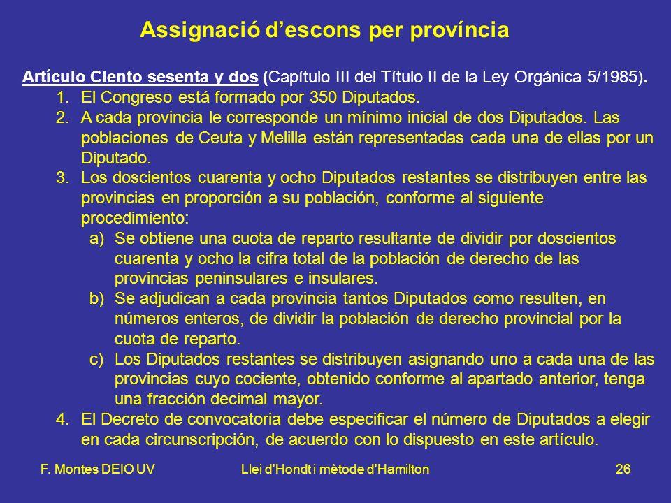 F. Montes DEIO UVLlei d'Hondt i mètode d'Hamilton26 Artículo Ciento sesenta y dos (Capítulo III del Título II de la Ley Orgánica 5/1985). 1.El Congres