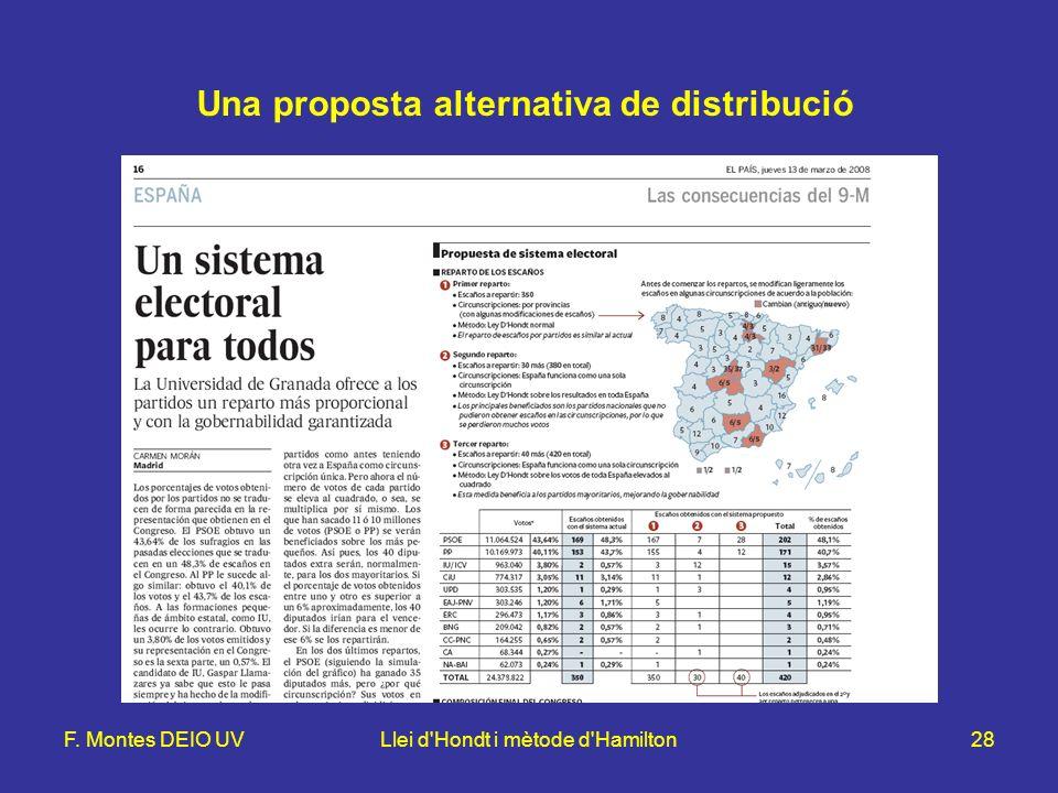 F. Montes DEIO UVLlei d Hondt i mètode d Hamilton28 Una proposta alternativa de distribució