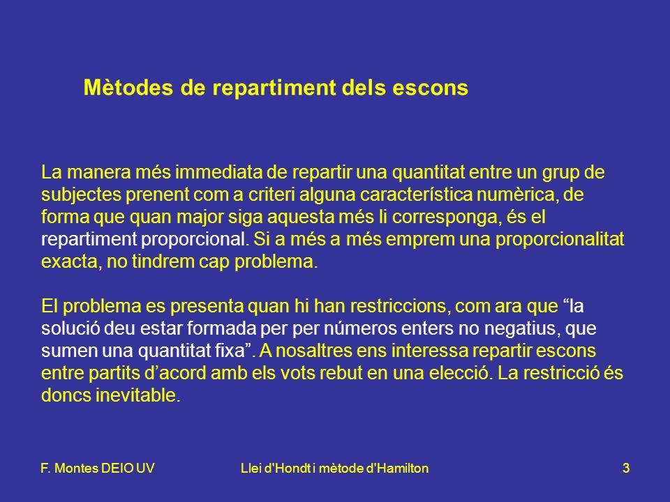 F. Montes DEIO UVLlei d'Hondt i mètode d'Hamilton3 La manera més immediata de repartir una quantitat entre un grup de subjectes prenent com a criteri