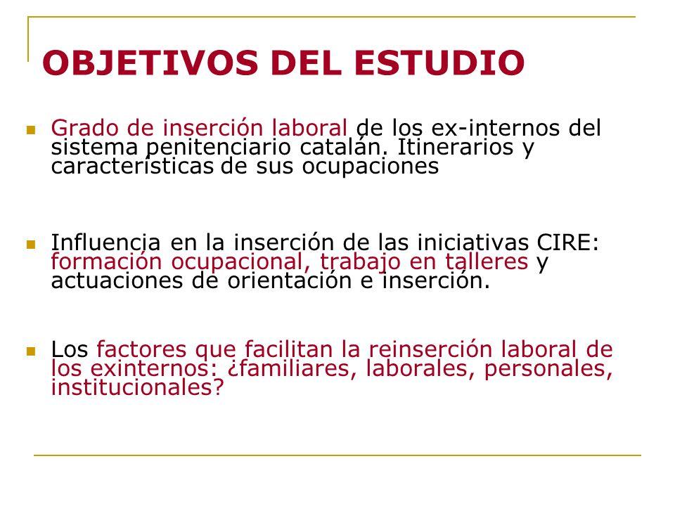 OBJETIVOS DEL ESTUDIO Grado de inserción laboral de los ex-internos del sistema penitenciario catalán. Itinerarios y características de sus ocupacione