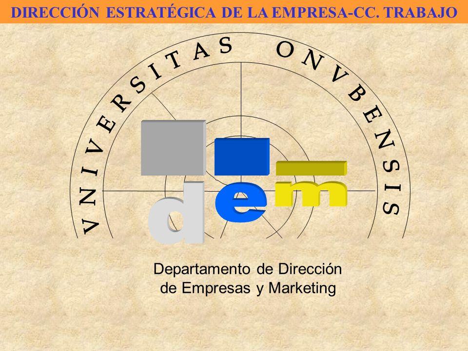 Departamento de Dirección de Empresas y Marketing DIRECCIÓN ESTRATÉGICA DE LA EMPRESA-CC. TRABAJO