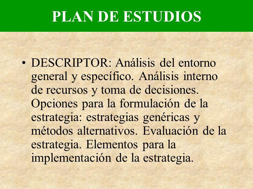 PLAN DE ESTUDIOS DESCRIPTOR: Análisis del entorno general y específico. Análisis interno de recursos y toma de decisiones. Opciones para la formulació