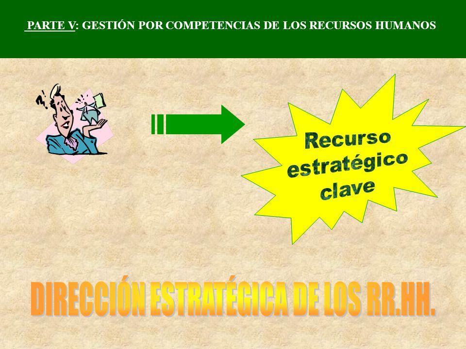 PARTE V: GESTIÓN POR COMPETENCIAS DE LOS RECURSOS HUMANOS