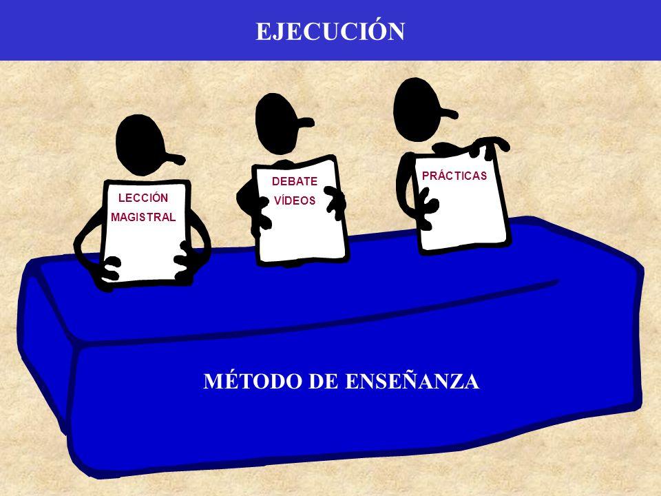 EJECUCIÓN LECCIÓN MAGISTRAL DEBATE VÍDEOS PRÁCTICAS MÉTODO DE ENSEÑANZA