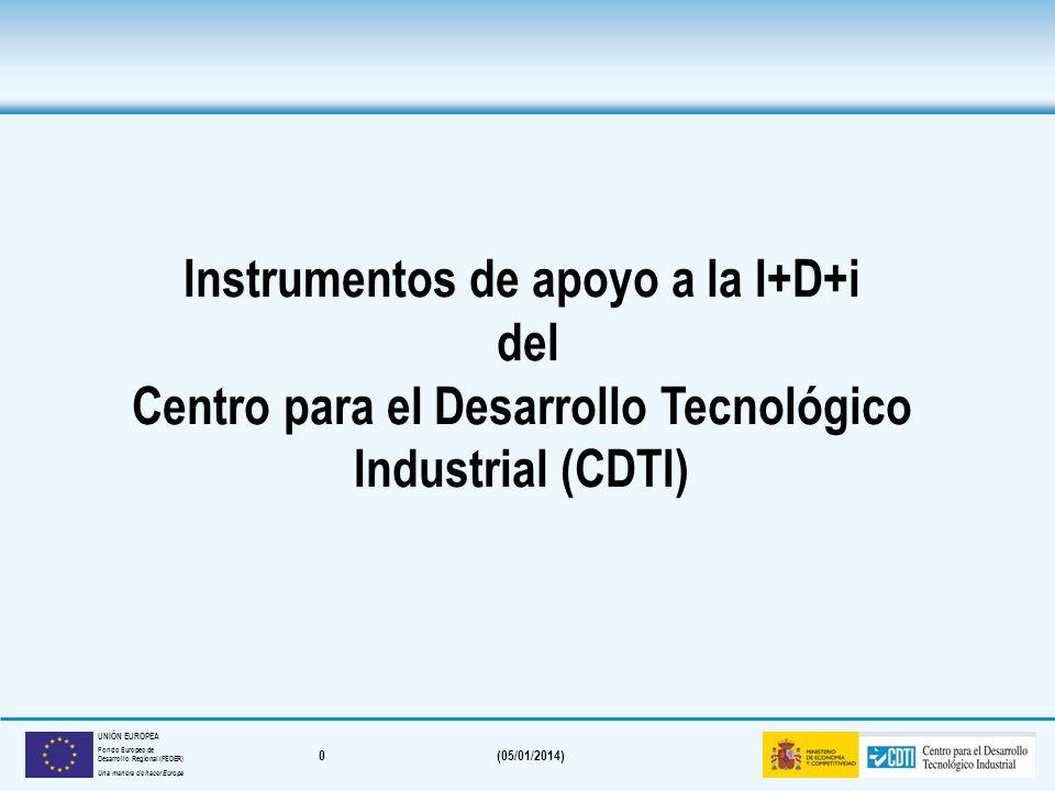 0(05/01/2014) UNIÓN EUROPEA Fondo Europeo de Desarrollo Regional (FEDER) Una manera de hacer Europa Instrumentos de apoyo a la I+D+i del Centro para el Desarrollo Tecnológico Industrial (CDTI)