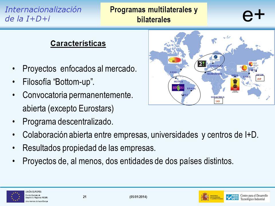 20(05/01/2014) UNIÓN EUROPEA Fondo Europeo de Desarrollo Regional (FEDER) Una manera de hacer Europa Otros programas Evaluadores externos Comisión Con