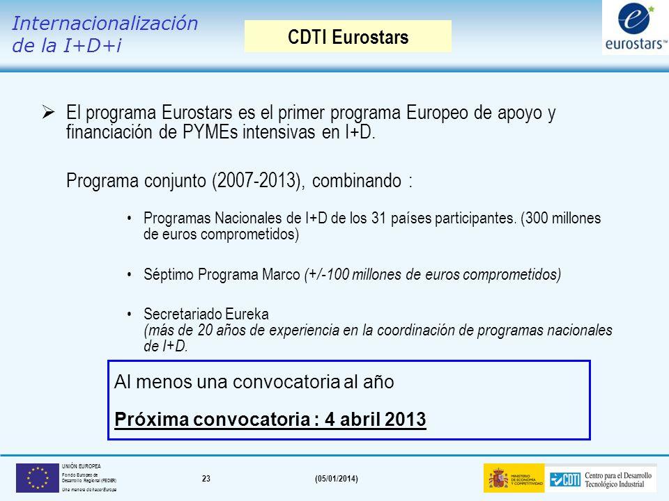 22(05/01/2014) UNIÓN EUROPEA Fondo Europeo de Desarrollo Regional (FEDER) Una manera de hacer Europa ESPAÑA : mismas convocatorias para todos los prog
