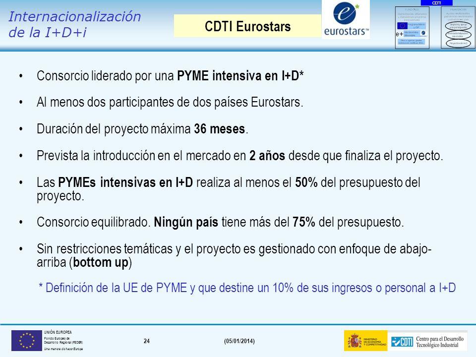 23(05/01/2014) UNIÓN EUROPEA Fondo Europeo de Desarrollo Regional (FEDER) Una manera de hacer Europa El programa Eurostars es el primer programa Europ